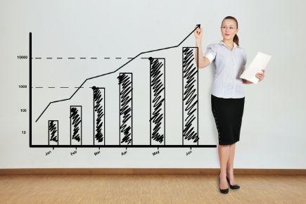 Sales opleiding
